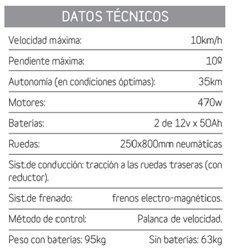 datos tecnicos ATEGRECO