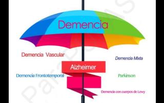 qué es alzheimer